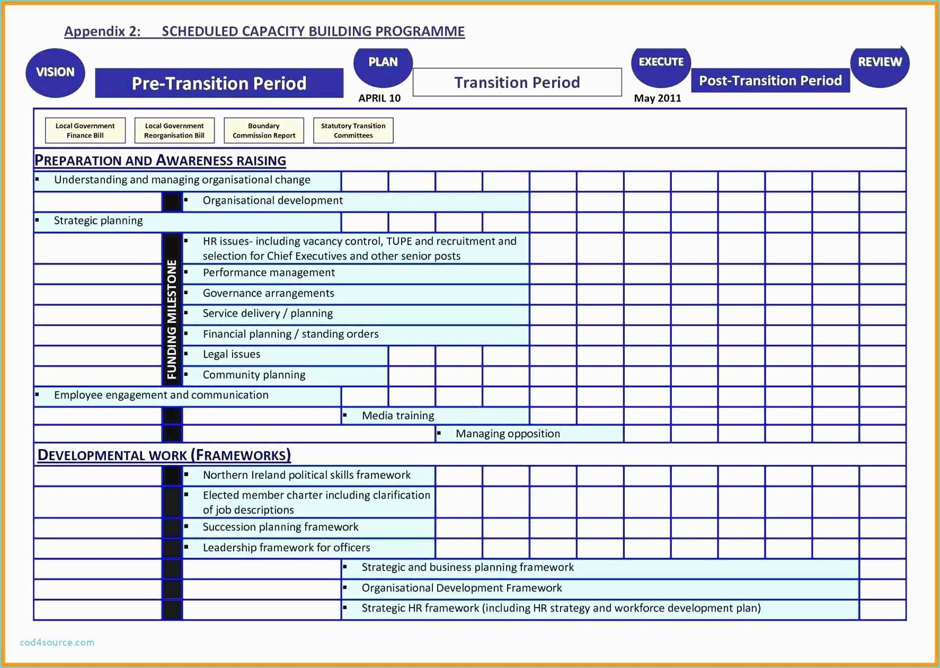 Workforce Plan Template Excel Elegant Workforce Capacity Planning Spreadsheet Spreadsheet Business Plan Template Simple Business Plan Template How To Plan