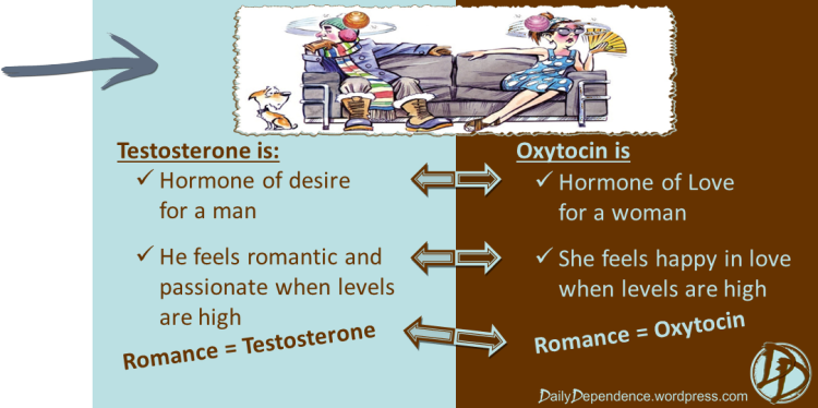 oxytocin dating