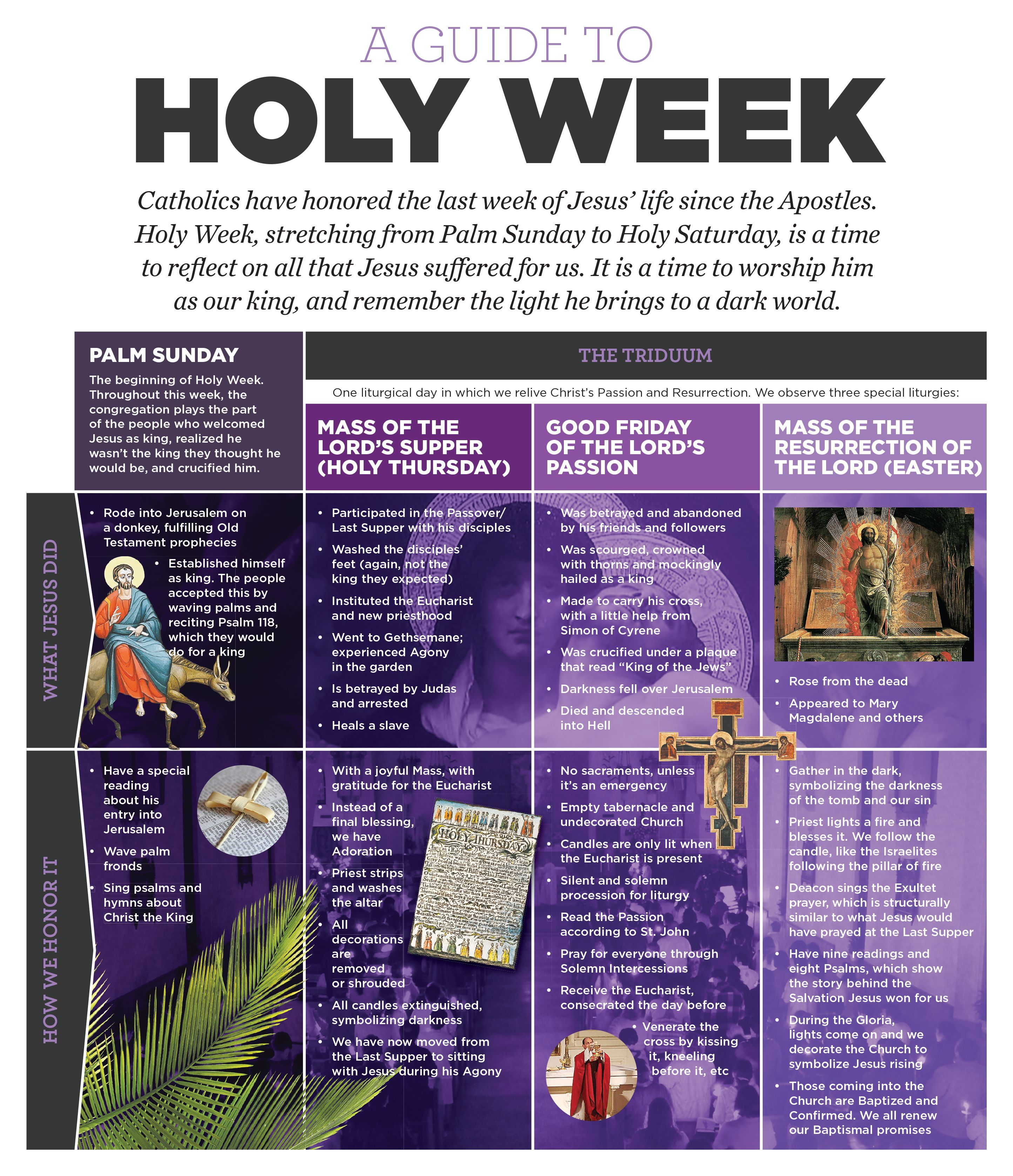Infographic A Guide To Holy Week