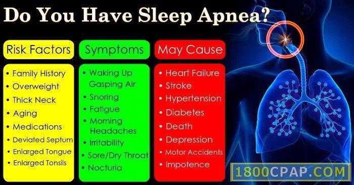 what causes sleep apnea yahoo