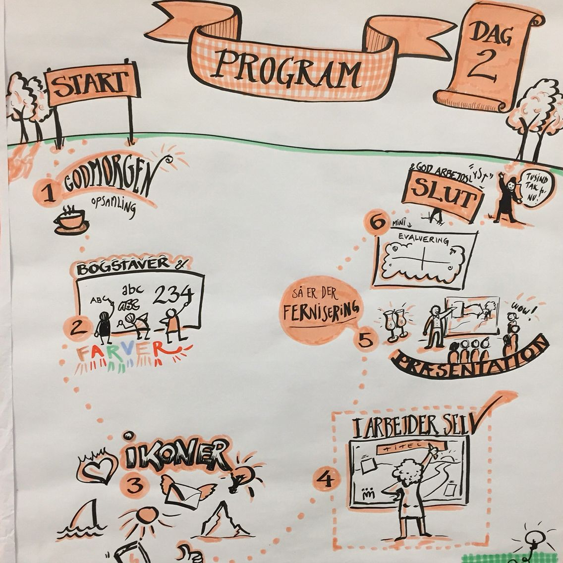 Cute Graphic Facilitation Templates Pictures Inspiration - Entry ...