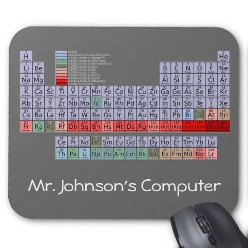 Periodic Table Mouse Pad Periodic table - best of periodic table s