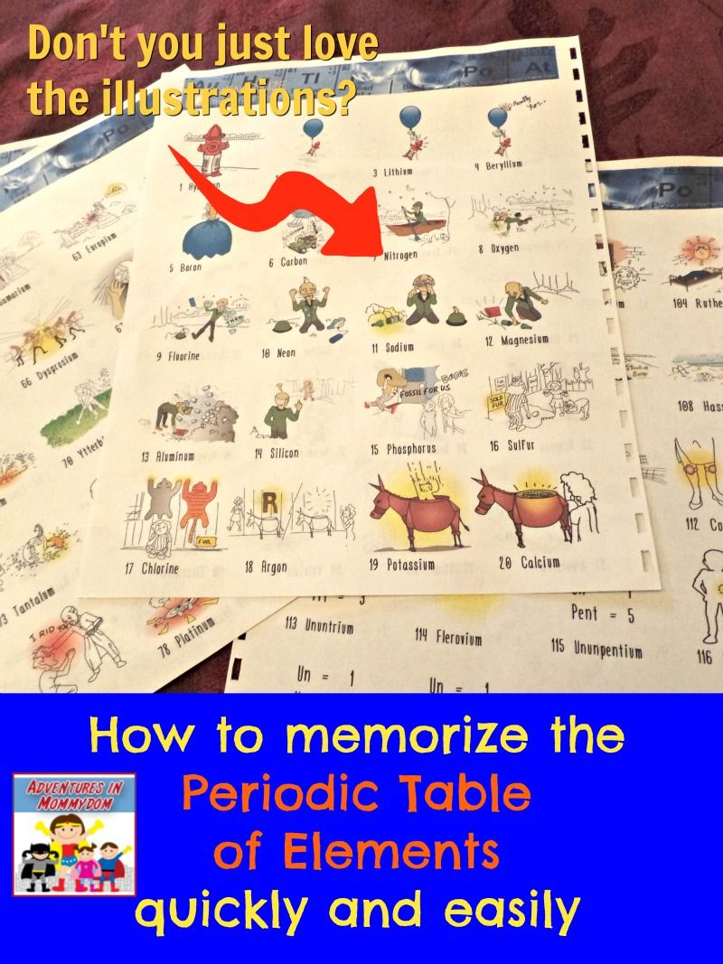 How to memorize the periodic table periodic table homeschool how to memorize the periodic table gamestrikefo Choice Image