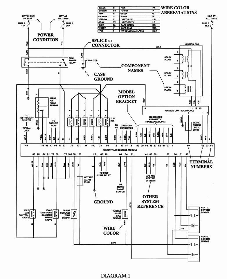 auto wiring diagrams online  1991 jeep wiring harness