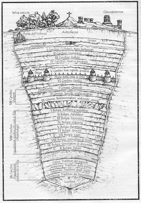 an analysis of the inferno in the divine comedy by dante Inferno study guide from litcharts  in-depth summary and analysis of every section of inferno  shortly after finishing the divine comedy, dante.