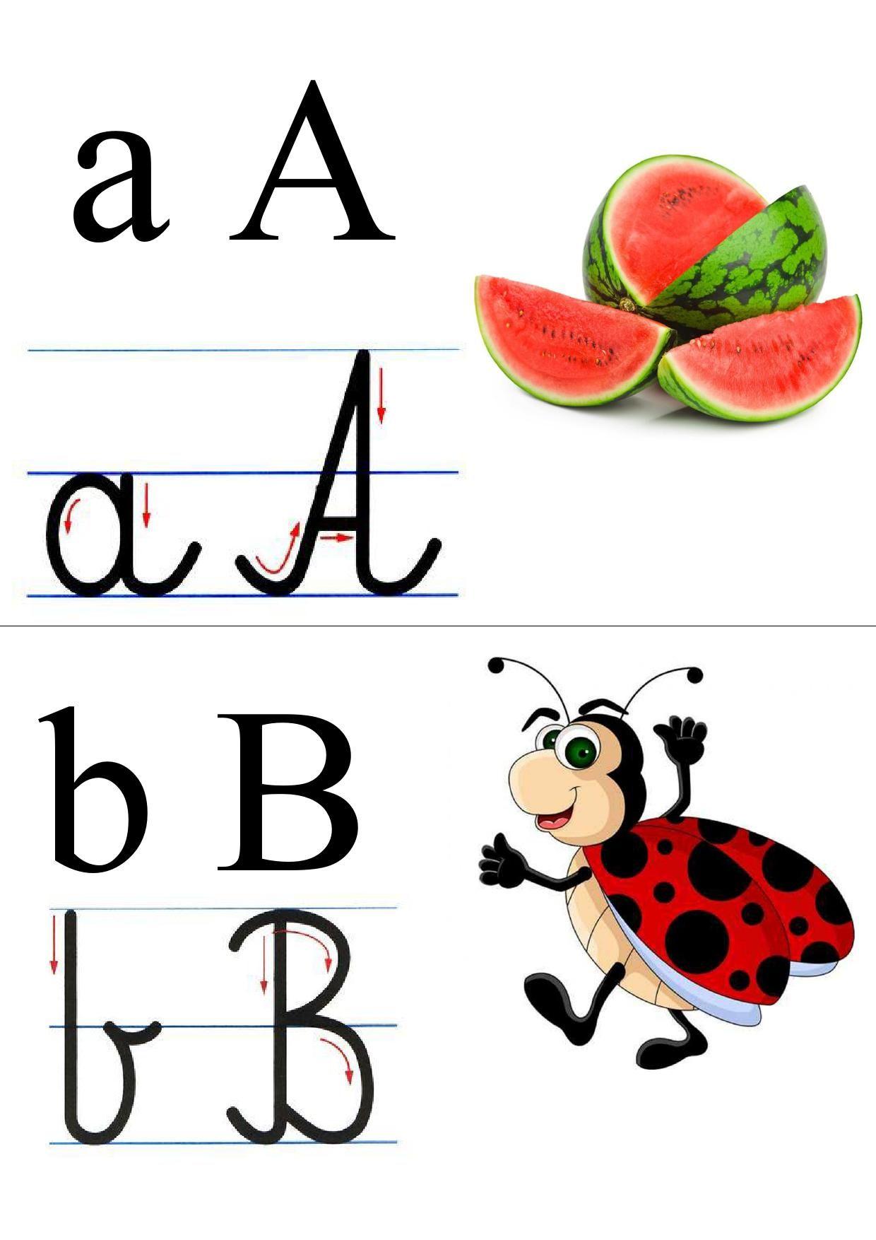 Alfabet Obrazek Do Druku 1 Alfabet Fiszka Do Wydrukowania