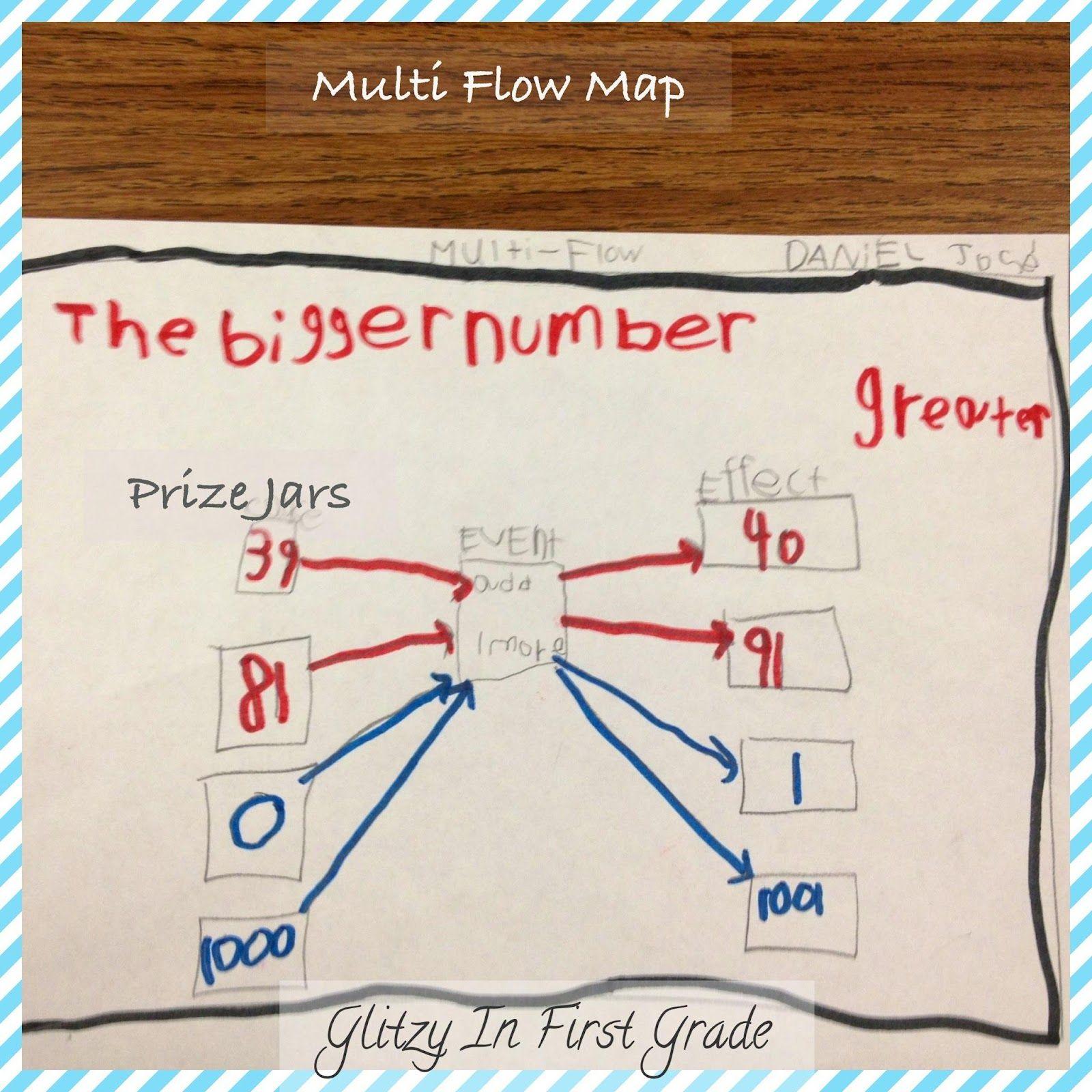 Multi Flow Map