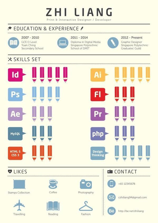 Interesting CV format Infographic Visual Resumes Pinterest Cv