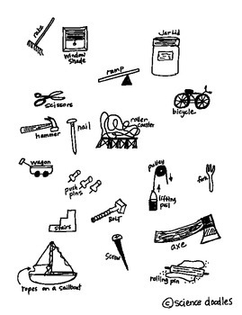 Simple Machines Interactive Notebook Science Doodle