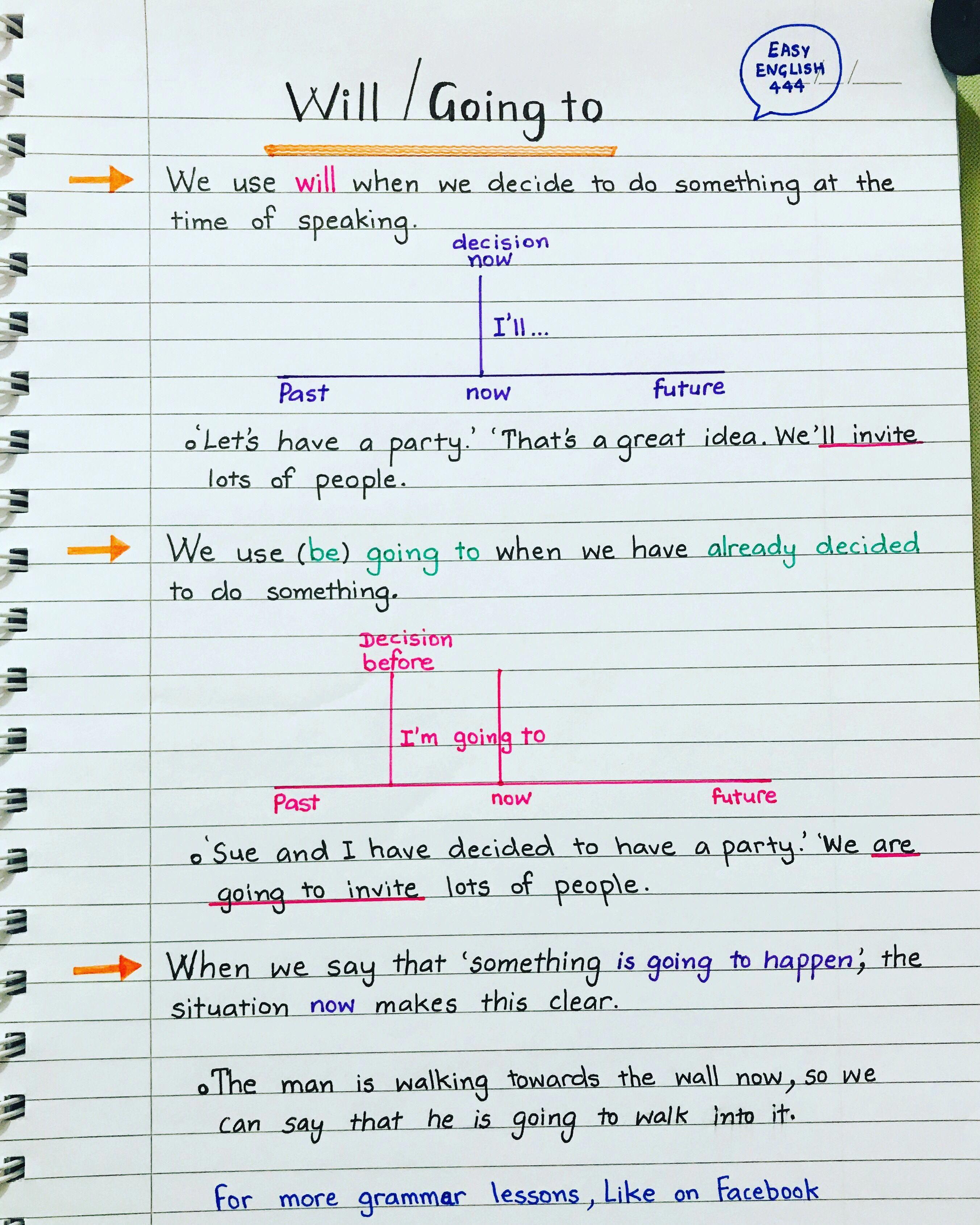 Idea By Majaku On Angielski In