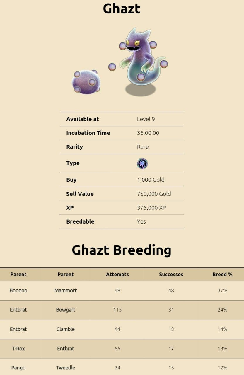 my singing monsters breeding for Ghazt. For more updates
