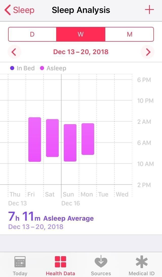 How to Track Your Sleep Activity in Apple's Health App for