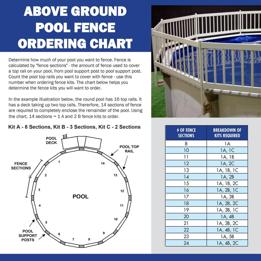 Gli Pool Products Above Ground Pool Fence Add On Kit C 2