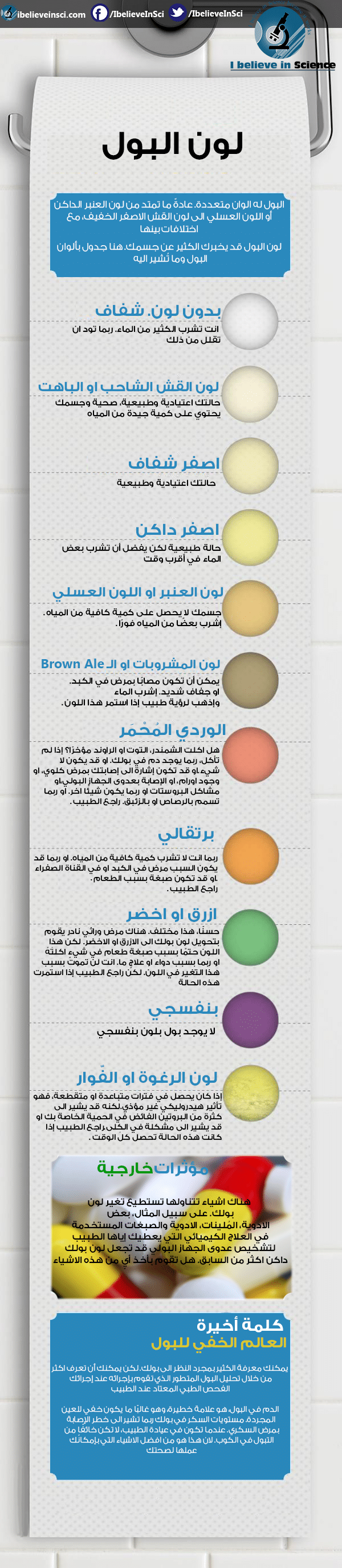 لون البول و دلائله Health Fitness Nutrition Health Advice Health Signs