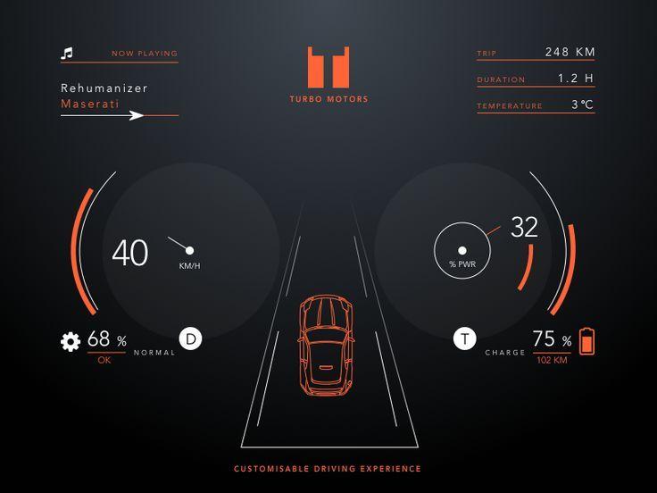 Pin By Nobu Tukada On Telematics Design Pinterest Car Ui Ui