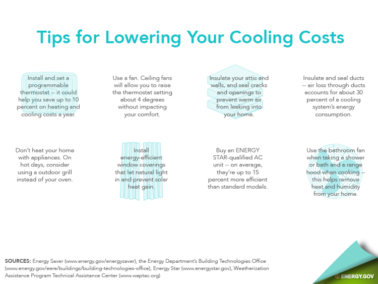 Controlling Cooling Costs Tips For Lowering Your Cooling Costs With Images Energy Saving Tips Save Energy Thermostat Setting