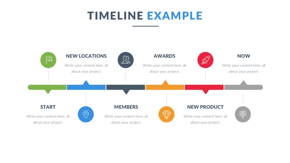 powerpoint timeline template free ppt office for project