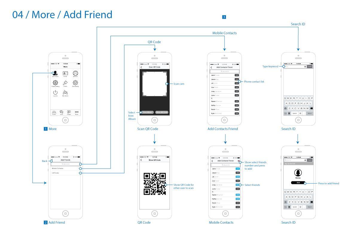 Chat APP Wireframe App wireframe, Wireframe, Chat app