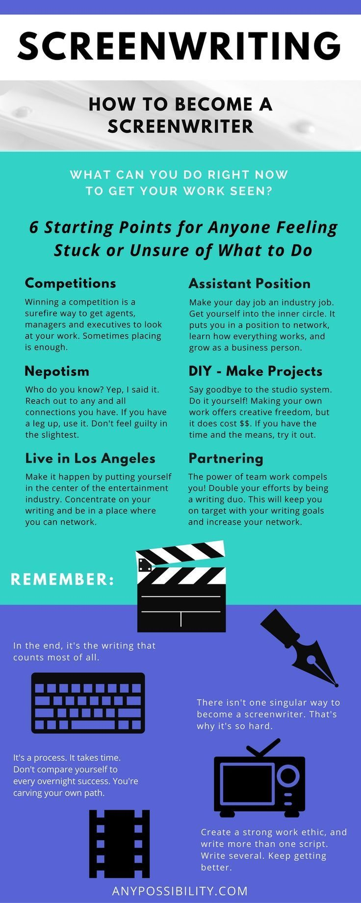 How to a Screenwriter 6 Starting Points