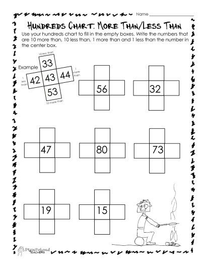 Squarehead Teachers: 10 more than/10 less than hundreds chart ...