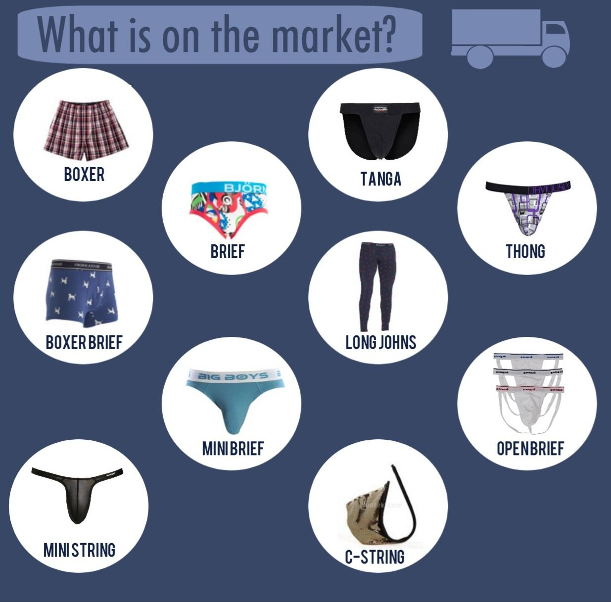 Different Types of Men's Underwear | Masculino | Pinterest ...