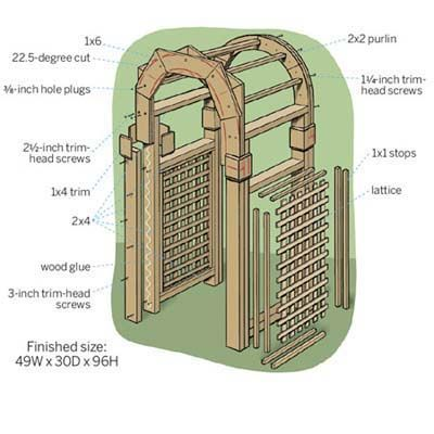 How to Build a Garden Arbor Gardens Arch trellis and Sheds