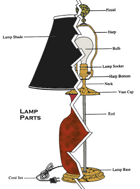 how to measure for luxury lampshades how to pinterest rh pinterest com table lamp parts catalog table lamp parts for sale