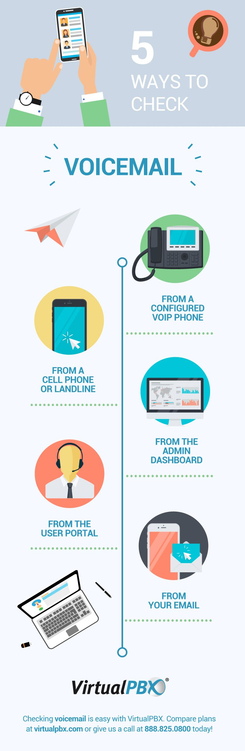 5 Ways How to Check Voicemail VirtualPBX Infographic