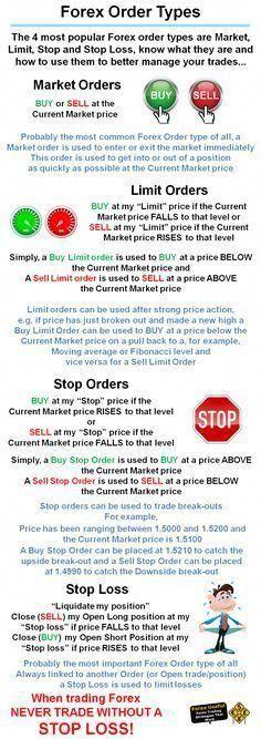 forex trading kurse kostenlos