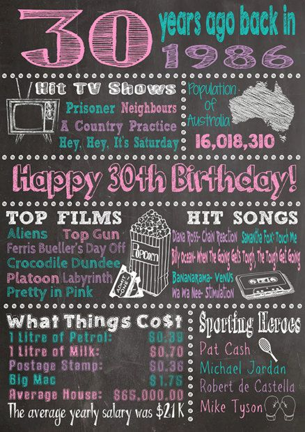 30th Birthday 1986 Chalkboard Printable By RubyWishesNStitches More