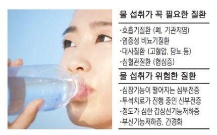 하루 2ℓ마시는 물, 누군가에겐 毒