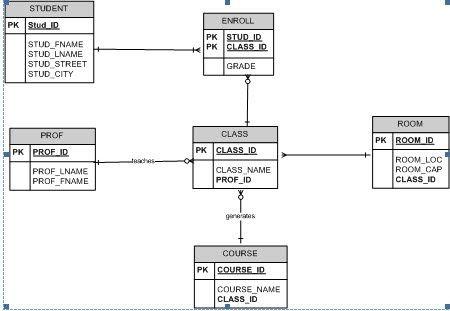 Contoh erd contoh erd database contoh erd perpustakaan contoh erd contoh erd contoh erd database contoh erd perpustakaan contoh erd penjualan contoh erd rental mobil contoh ccuart Choice Image