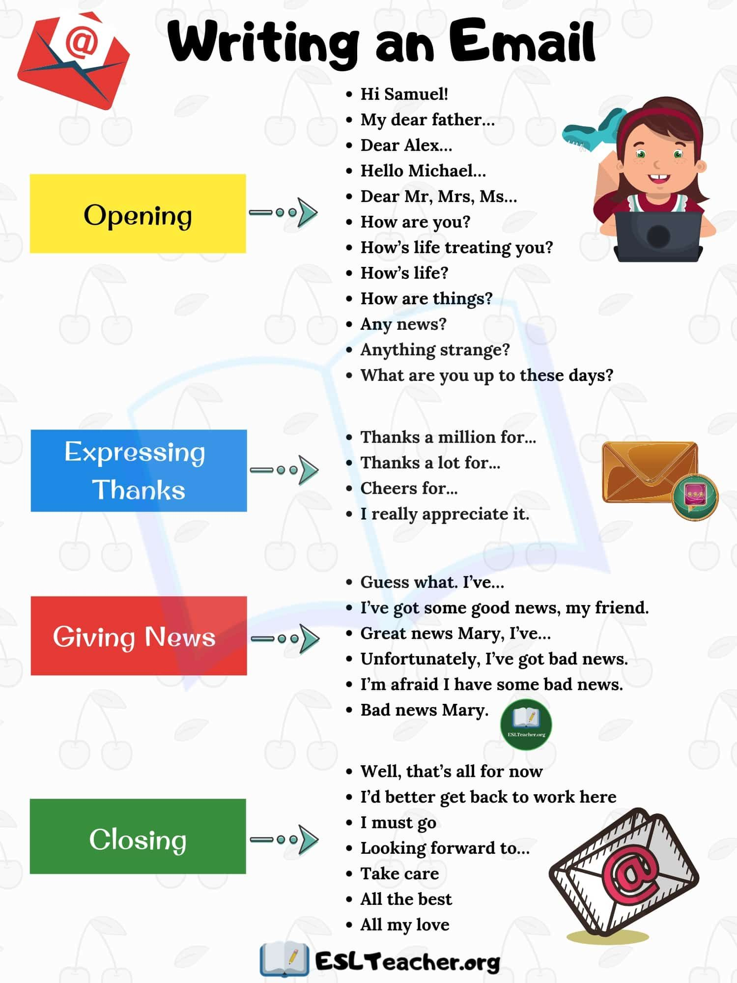 how to write an email in english