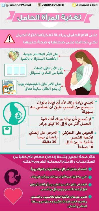 تغذية المرأه الحامل Baby Education Baby Health Health Facts Fitness