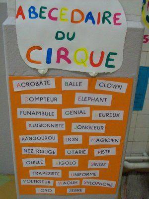 Epingle Par Perruche Soixante Quatre Sur Ecole Themes Projets Cirque Prescolaire Cirque Activites Cirque