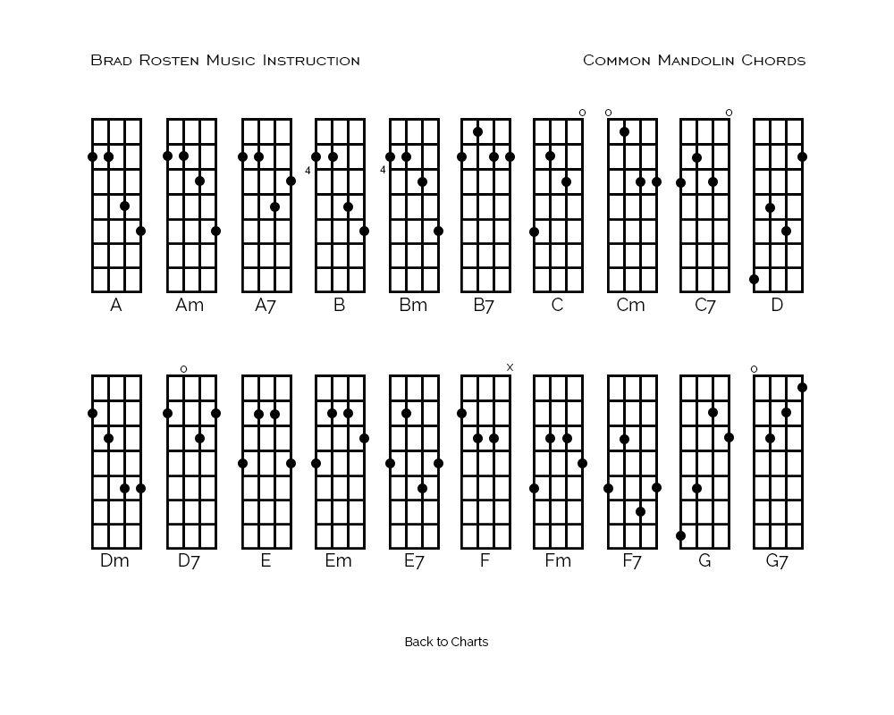 Common Mandolin Chords.jpg (1000×800)
