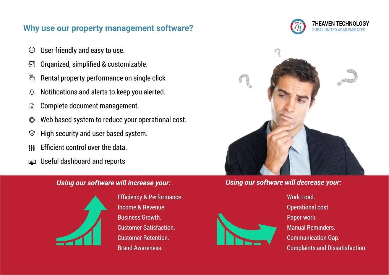 Pin by ajay krishnan on my ps workz property management