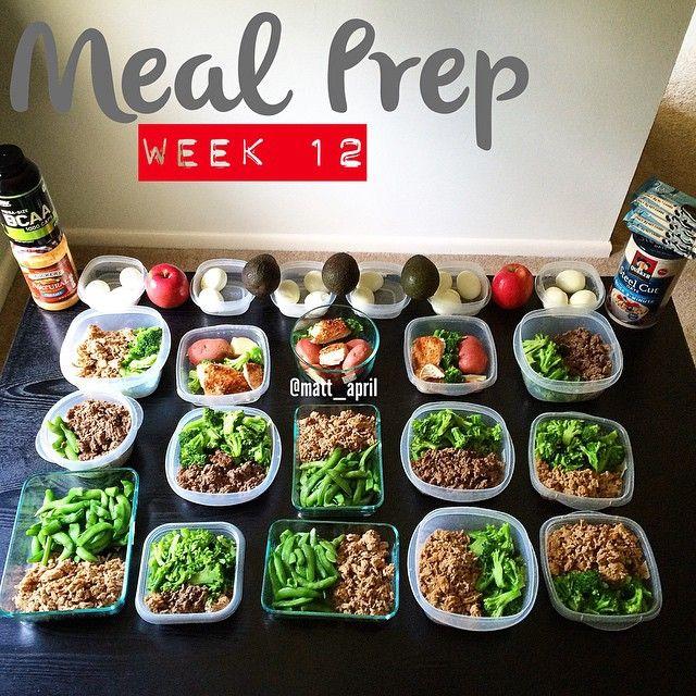 Meal Prep Ideas: Lean Ground Turkey, Lean Ground Beef