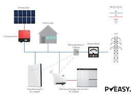 Image result for tesla powerwall 2 wiring diagram