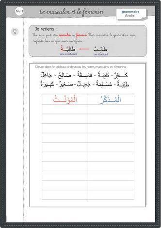 genre des noms arabic worksheets aprender rabe arabes. Black Bedroom Furniture Sets. Home Design Ideas