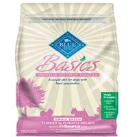 Blue Buffalo Basics Turkey and Potato Recipe for Small Breed Adult Dogs Dry Food
