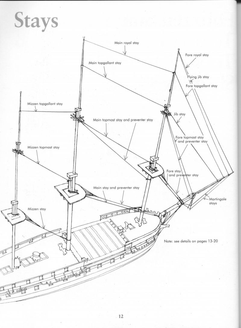 Uss Constitution Rigging Diagram How To Draw A Pv Period Ship Models Lennarth Peterssen Tall Sail Ships