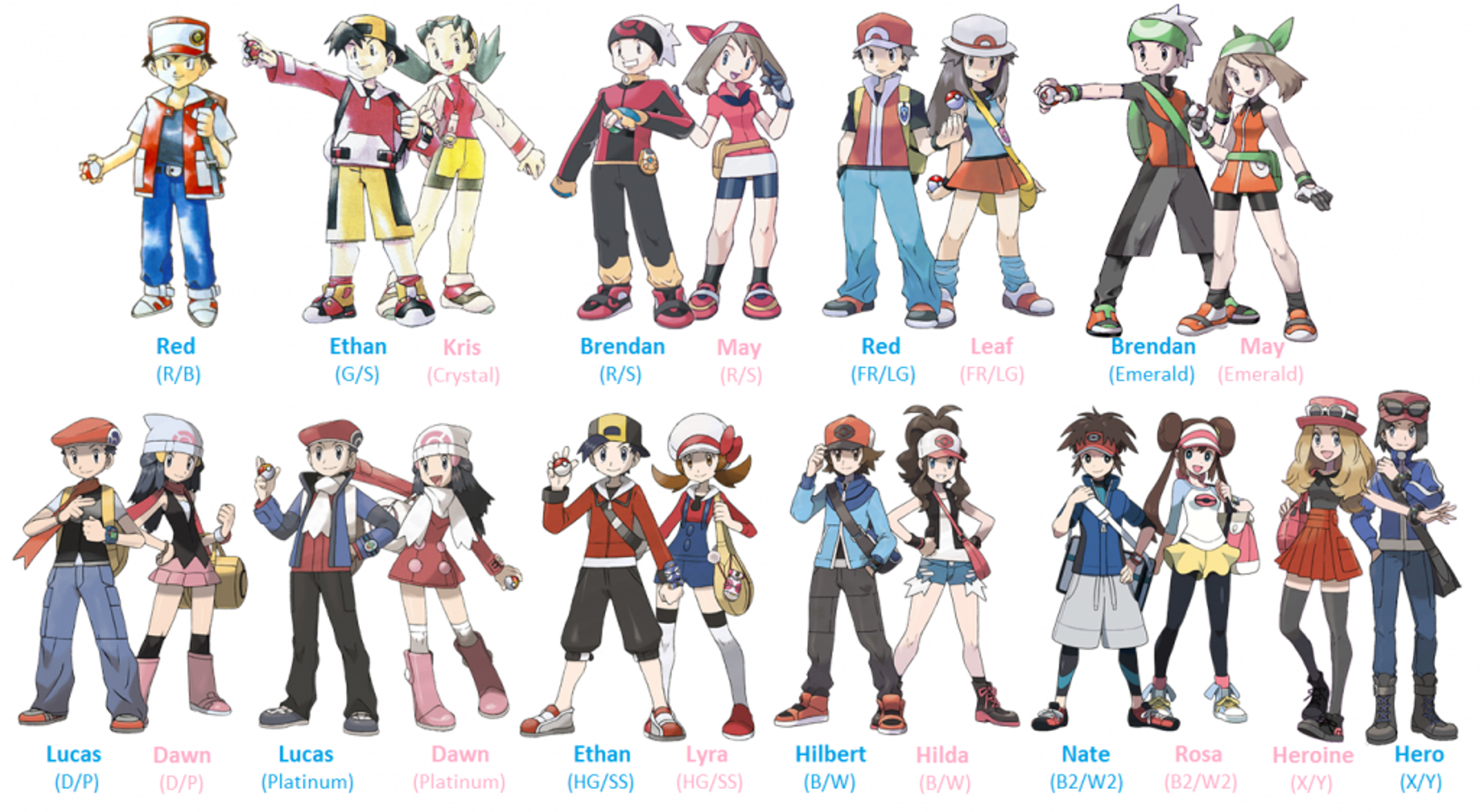 Anime Characters Games : Pokémon and y characters pokemon pinterest
