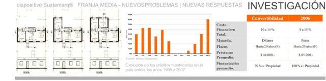 CFAS - CENTRO DE FORMACIÓN EN ARQUITECTURA SUSTENTABLE: VIVIENDA SOCIAL Y SUSTENTABLE
