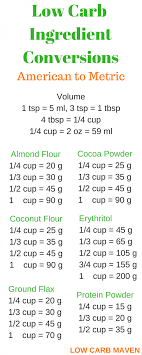 1 Cup Butter In Grams Google Search Ingredient Conversions Baking Conversions Cooking Conversion Chart