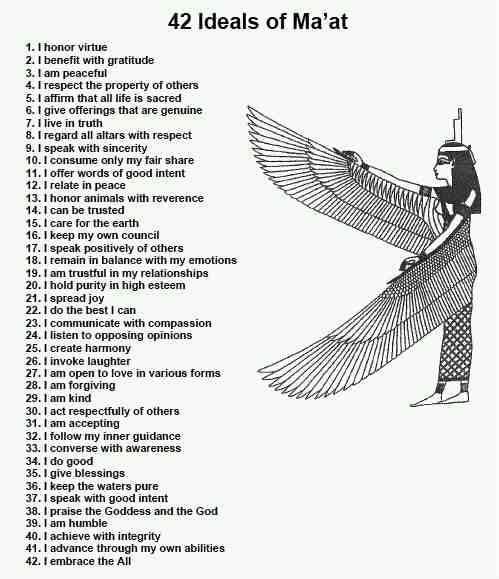 Preceitos religiosos que norteavam a vida dos egípcios