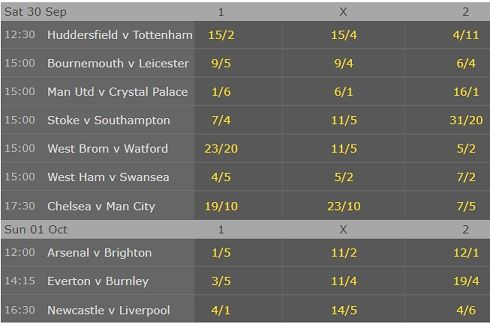 Premier sports betting fixtures and odds tab betting outlets durban