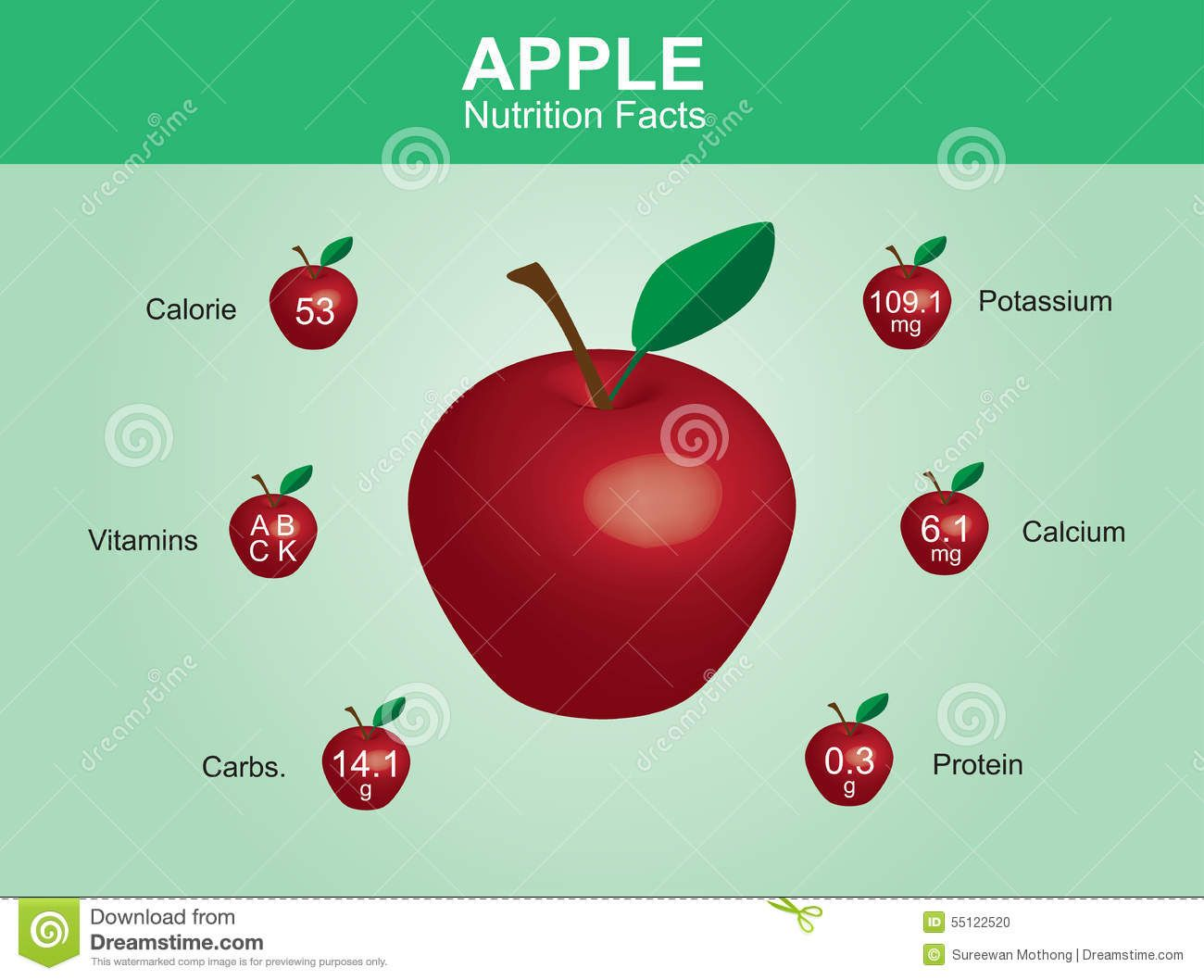 apple-nutrition-facts-apple-fruit-information-apple-vector ...