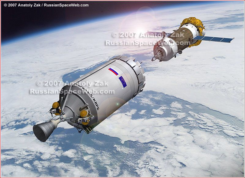 Russian Federation Concept: Soyuz ACTS (Advanced Crew ...