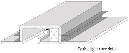 Plasterboard Light Cove Detail Architettura Cartongesso Luci
